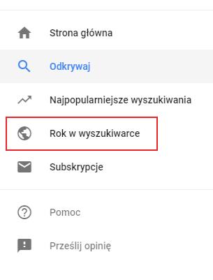 google trends polska