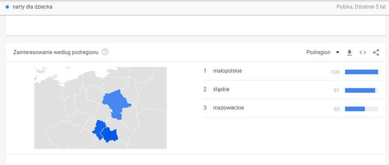 google trendy Polska
