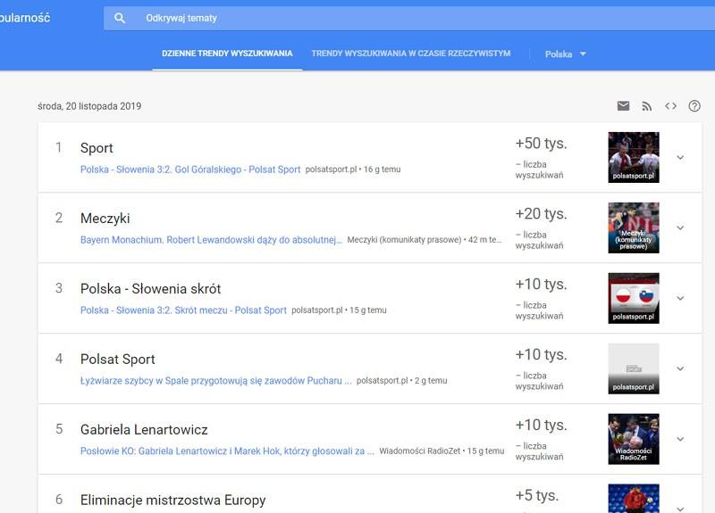 trendy google dlaczego warto