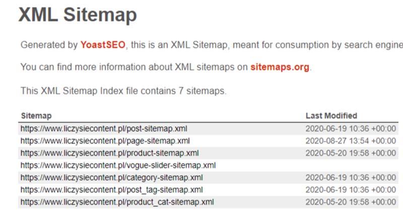 jak wygląda plik sitemap